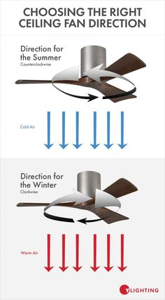 Choosing the right ceiling fan direction for summer + winter Ceiling fan direction for summer and winter Simple Life Hacks, Useful Life Hacks, House Cleaning Tips, Cleaning Hacks, Cleaning Checklist, Ceiling Fan Direction, Ceiling Fan In Kitchen, Decorative Ceiling Fans, Home