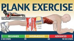 These Changes Will Occur to Your Body if You Start Doing Planks Today!