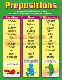 Resultado de imagen para english prepositions