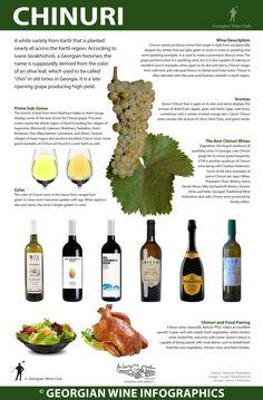 Chinuri - Georgian Wine Infographics (67) | Marani