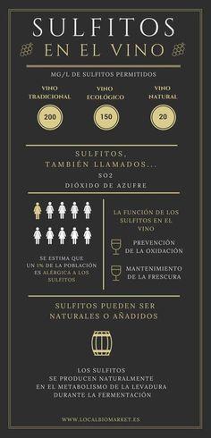 Sulfitos en el Vino - Infografía