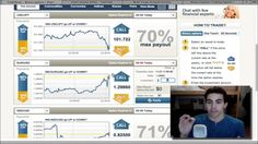 The Best Binary Options Trading System and Signal Providers Quit Your J...
