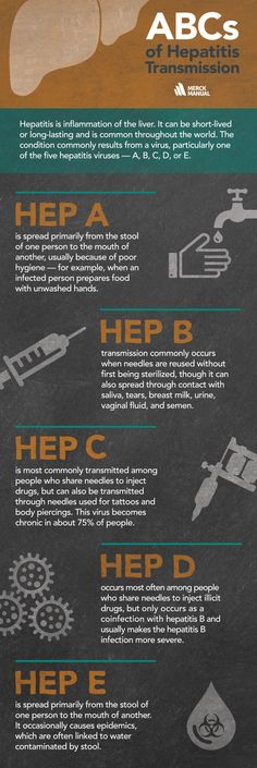 Awareness starts here. This World Hepatitis Day, get up to speed on a different kind of ABCs.