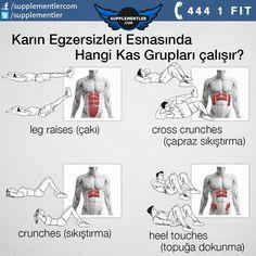Karın Egzersizleri  Karın Egzersizleri    Türkiye'nin Fitness Mağazası