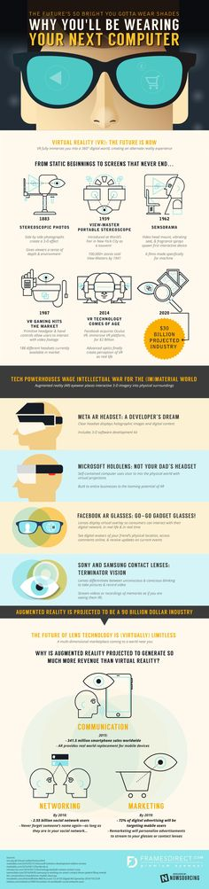 Virtual Reality Wearing Your Next Computer Gadget Infographic #vr #augmentedreality