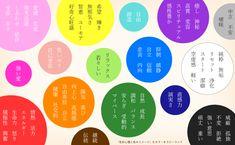 色彩心理と色のイメージ ©カラーセラピーランド Color Combos, Color Schemes, Color Plan, Color Psychology, Color Studies, Communication Skills, Color Theory, Colour Images, Color Patterns