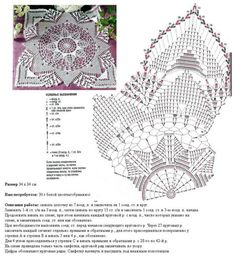 World crochet: Napkin 281 Filet Crochet, Crochet Doily Diagram, Crochet Square Patterns, Crochet Chart, Crochet Squares, Thread Crochet, Crochet Motif, Irish Crochet, Crochet Stitches