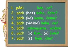 PÁDOVÉ OTÁZKY :: Béčko-Tc Štístkové Periodic Table, Language, Education, Learning, School, Google, Literatura, Autism, Periodic Table Chart
