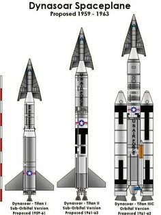 AIRPOWER/Cold War - Its literally the first two lines of their hymn Space Projects, Space Crafts, Us Space Program, Kerbal Space Program, Space Systems, Space Engineers, Space Race, Air Space, Space And Astronomy
