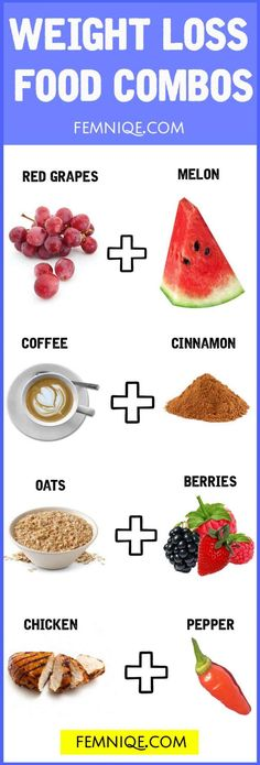 10 Food Combinations For Weight Loss (Fat Burning Combos) - Femniqe