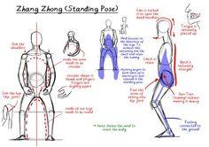 Kung Fu, Karate, Medical Qigong, Transformation Du Corps, Tai Chi For Beginners, Tai Chi Exercise, Tai Chi Qigong, Martial Arts Techniques, Draw
