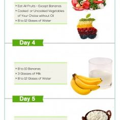 GM Diet officially called as General Motors Diet.This Diet is tested at the…