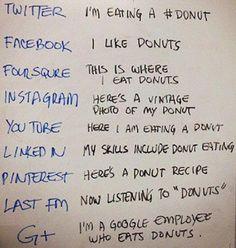 Social media: a revo