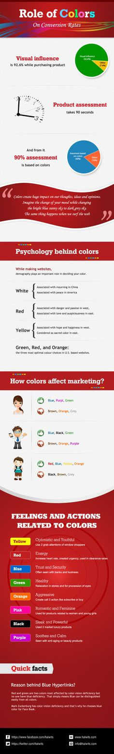 Role of colors on conversion rates | Halwits | #TheMarketingAutomationAlert