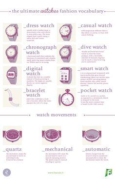 The Ultimate Watches Fashion Vocabulary