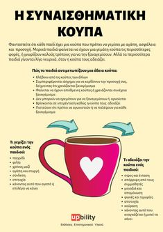"""Tool: an infographic on the children's """"cup of emotions"""" education Source link Intro To Psychology, Health Psychology, School Psychology, Color Psychology, Psychology Facts, Behavioral Psychology, Personality Psychology, Educational Youtube Channels, Best Educational Apps"""