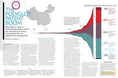 China's boom