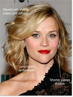 Waved with styling cream and diffuser, long layers with shorter pieces in back  Reese Witherspoon Bob Hairstyle