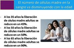 TE GUSTARÍA PREVENIR ENFERMEDADES? TE GUSTARÍA REJUEVENCER DE MANERA INTERNA Y EXTERNA TÚ ORGANISMO?     Asiste a la CONFERENCIA     Nutre y Libera tus propias Células Madre Adultas( Oaxaca;Oax)     ENTRADA GRATUITA     INF. TEL CEL 9511652174