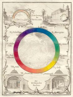 ANTIQUE COLOR WHEELS  ~  ~  The story of the Color Wheel is a very interesting one which I would strongly suggest reading over at Imprint, for a full history class. But in the meantime here are visuals that are most appealing to me. All of these antique color wheels and color cards were hand made in the 16th, 17th and 18th Century! I would love one of these!