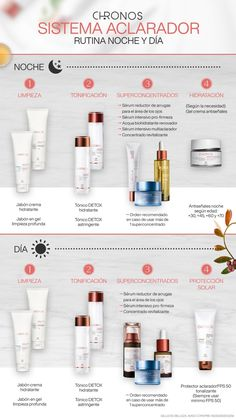 Chronos Natura, Natura Cosmetics, Beauty Skin, Instagram Feed, 3, Serum, Skin Care, Frases, Face Cleaning