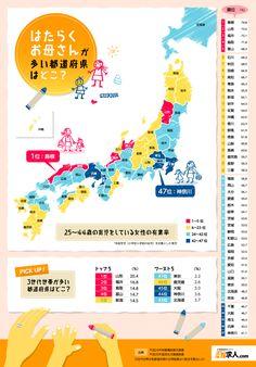 インフォグラフィックス:はたらくお母さんが多い都道府県はどこ?