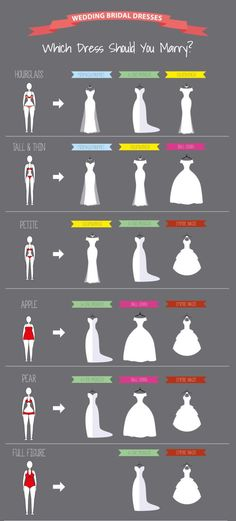There's no other tradition as synonymous with marriage as the white wedding gown. And for some brides, the process started years ago. Are you the bride who started looking for your wedding dress before you were even engaged? You're not alone. Most brides have thought about walking down the aisle in their wedding dress for years, probably ...
