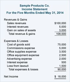 Income Statement Template  NonProfit Bookkeeping