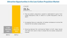 Low-Carbon Propulsion Market Alternative Fuel, Rail Transport, Rapid Transit, Low Carbon, Electric Power, Air Pollution, Under Pressure, Commercial Vehicle