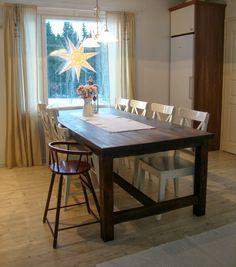 TOSIMUMMO: The Pöytä