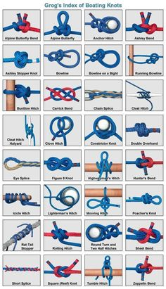 <p>Here you have 28 different boat tying knots to practice via animation. </p>