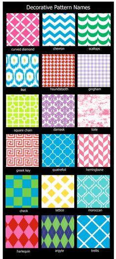 Pattern names!