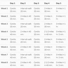 Your Ultimate 8 Weeks Walking Challenge for Weight Watchers (Beginner, Intermediate, Advanced) – WW Recipes & Tips.