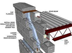concrete-block-veneer-reinforced-concrete-block-det1.png (600×444)