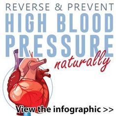 Reverse and prevent high blood pressure naturally [infographic]