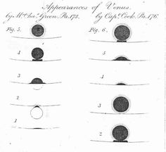 """Black drop effect"" observed in transit of Venus by Captain Cook and Charles Green. Observers found it hard to work out when the disk of Venus was just fully within the disk of the Sun. This meant the timings varied considerably from observer to observer. (Armagh Observatory) ©Mona Evans, ©Mona Evans, ""Transit of Venus – Captain Cook 1769"" http://www.bellaonline.com/articles/art28591.asp"