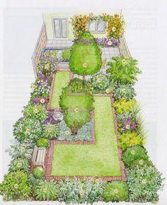 garden layout Landschaftsgestaltung / Landscape Re -