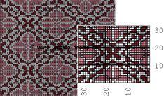 Noorse kleding breien knitting Norwegian knitwear Knitting Charts, Knitting Stitches, Knitting Designs, Knitting Patterns Free, Free Knitting, Knitting Projects, Stitch Patterns, Fair Isle Chart, Graph Design