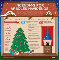 Cómo evitar incendio de árbol navideño - QUO mx