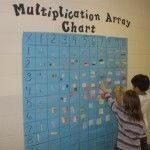 In Math we have been learning about Multiplication Concepts. Before we jump right into learning the facts, we have to learn why The first concept/strategy we learned was grouping. Primary Teaching, Teaching Tools, Teaching Math, Teaching Ideas, Math Resources, Math Activities, Math Classroom, Classroom Ideas, Division Strategies