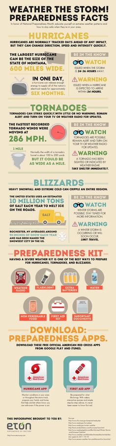Preparedness Facts for Preparedness Month Infographic