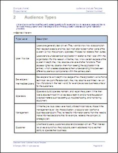 Audience analysis template b3 etude de march for Instructional design analysis template