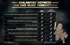 Jedi and Music Conductor comparison chart