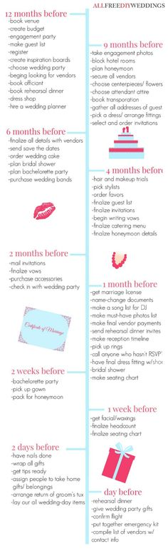 This wedding planning timeline is incredible!