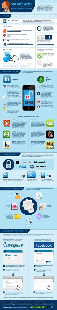 Mobile phone apps keep misusing users' private data - here's an infographic showing some of the worst offenders.