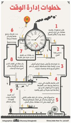 12 Steps towards the Happiness 12 خطو. Vie Motivation, Study Motivation, Life Lesson Quotes, Life Lessons, Human Development, Personal Development, Life Skills Activities, Learning Websites, Life Rules
