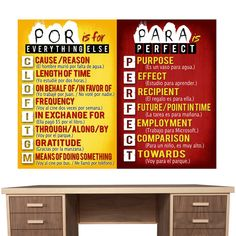 Instant Digital Download - World Languages/Spanish Class Poster - Uses of Por y Para - 20x30 - Red, Yellow, Black