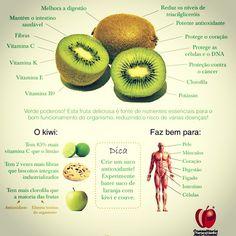 Verde poderoso! O Kiwi é fonte de nutrientes essenciais para o bom funcionamento do organismo, reduzindo o risco de várias doenças! Saiba mais... Kiwi Benefits, Benefits Of Vitamin A, Kids Nutrition, Health And Nutrition, Health And Wellness, Healthy Tips, Healthy Eating, Healthy Recipes, Salad Recipes