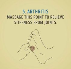 Find Ways To Get Arthritis Pain Relief. Unfortunately, millions of people annually have to deal with arthritis, whether it be rheumatoid or osteoarthritis. Arthritis can be overwhelming, but this Yoga For Arthritis, Natural Remedies For Arthritis, Rheumatoid Arthritis Treatment, Knee Arthritis, Types Of Arthritis, Natural Cures, Natural Treatments, Acupuncture, Yoga Routine