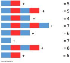 Werkblad sommetjes met de Montessori rekenstokken voor groep 1 en groep 2 via www.juf-lisanne.nl. Werkblad 2: zelf aanvullen (moeilijk). / Printable Montessori worksheet for kindergarten: number rod sums. Worksheet 2 (hard).